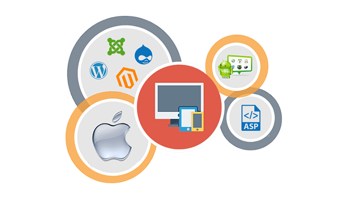 choose Inspiren Infotech For Ecommerce Services
